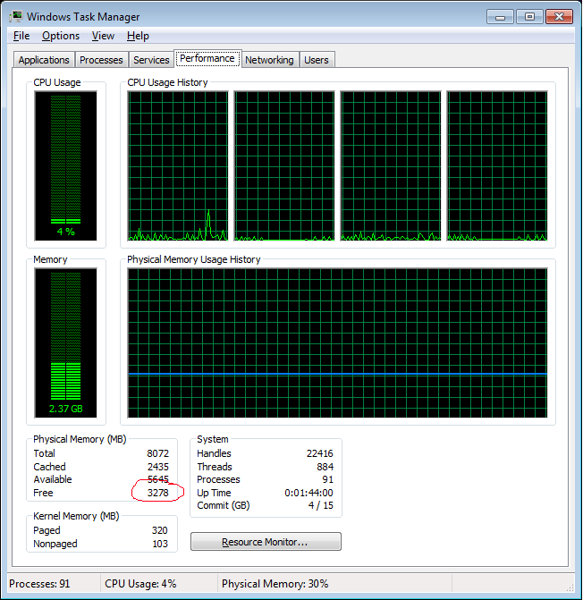 windows7 task manager performance tab